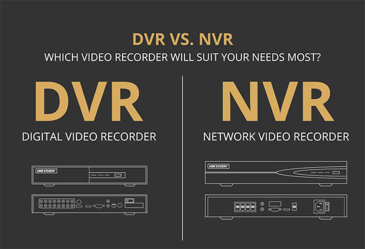 سیستم ضبط کنندهDVR یا NVR دوربین مداربسته