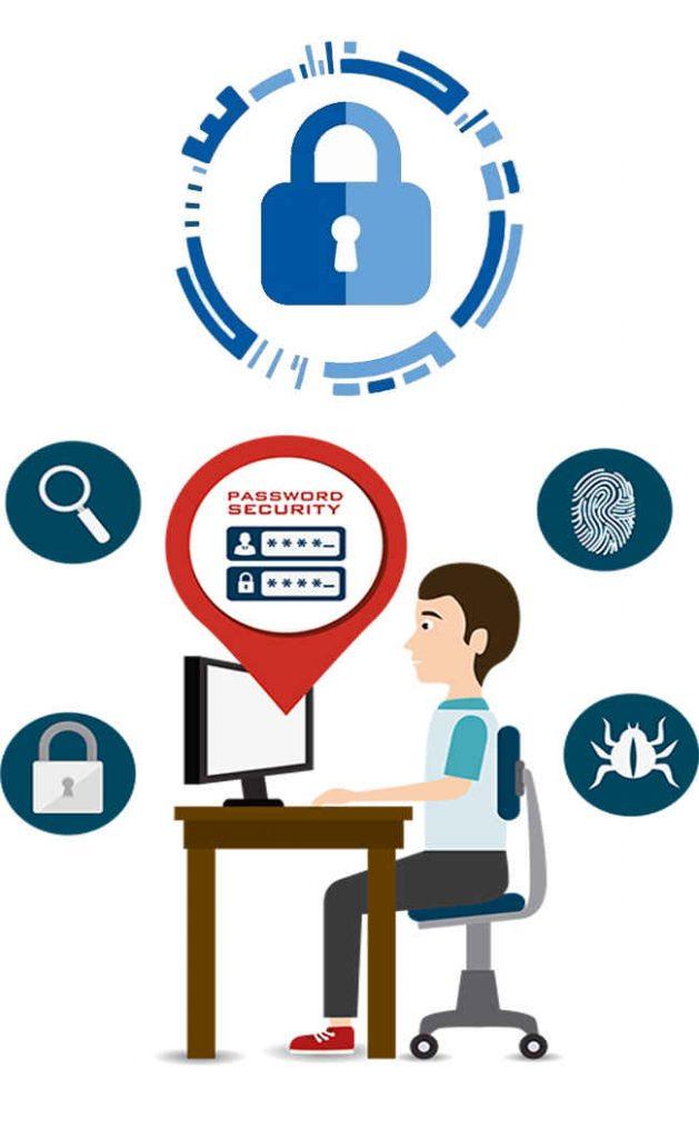 اهمیت امنیت وب سایت :